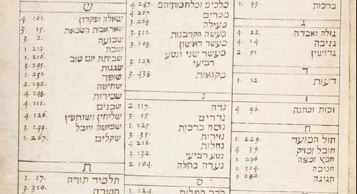 A Renaissance library of Hebraica and Judaica